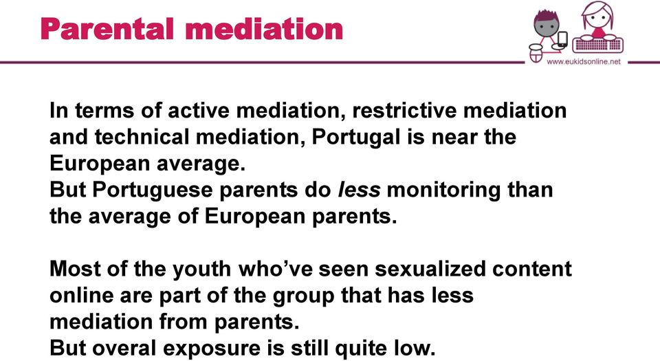 But Portuguese parents do less monitoring than the average of European parents.