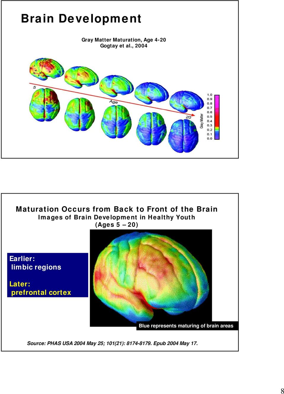 Images of Brain Development in Healthy Youth (Ages 5 20) Earlier: limbic regions Later: