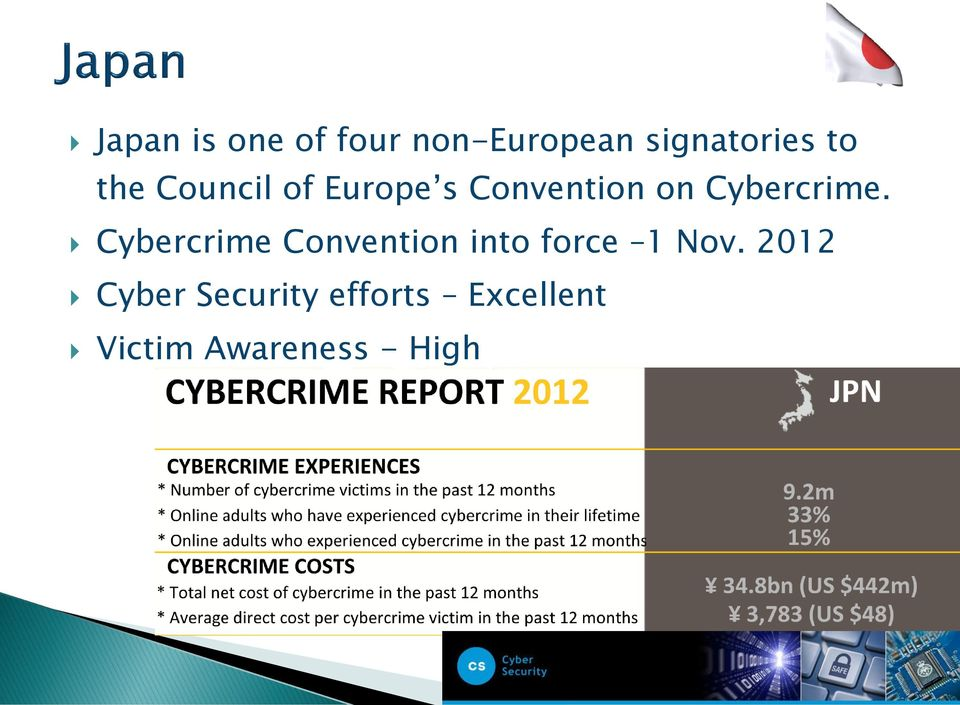 Cybercrime Convention into force 1 Nov.