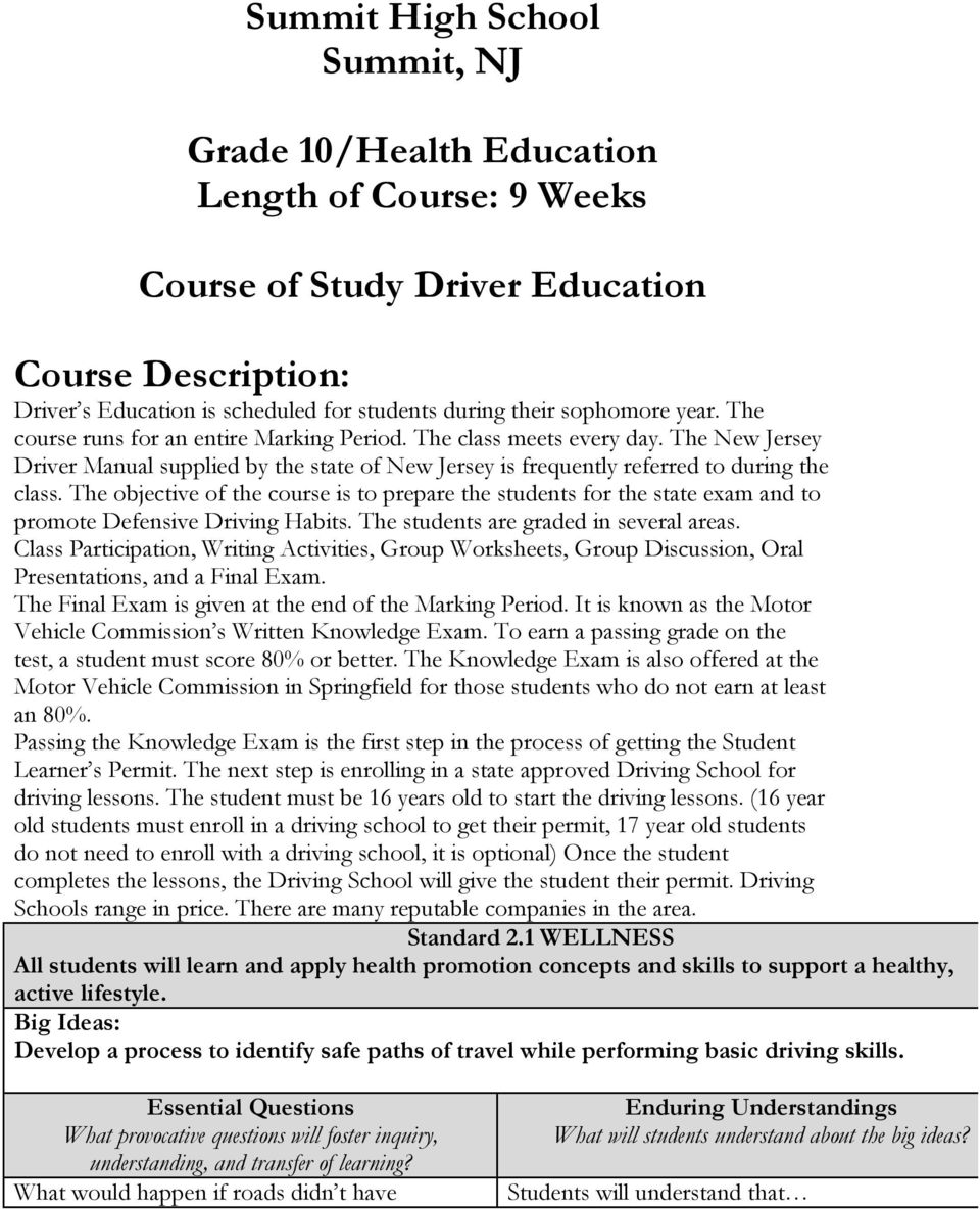 The objective of the course is to prepare the students for the state exam and to promote Defensive Driving Habits. The students are graded in several areas.