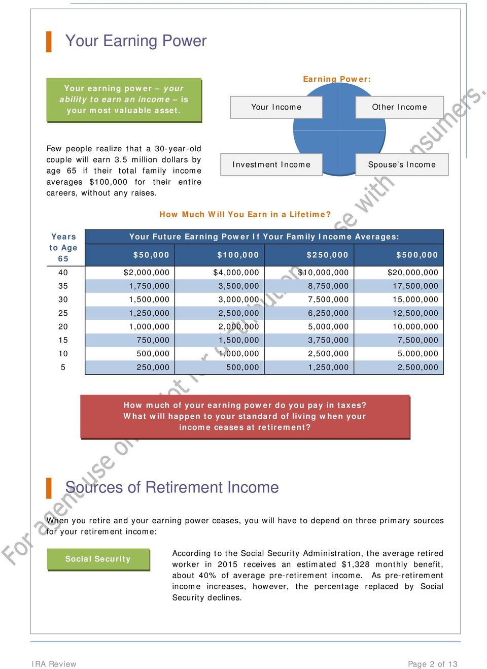Investment Income Spouse s Income Years to Age 65 How Much Will You Earn in a Lifetime?