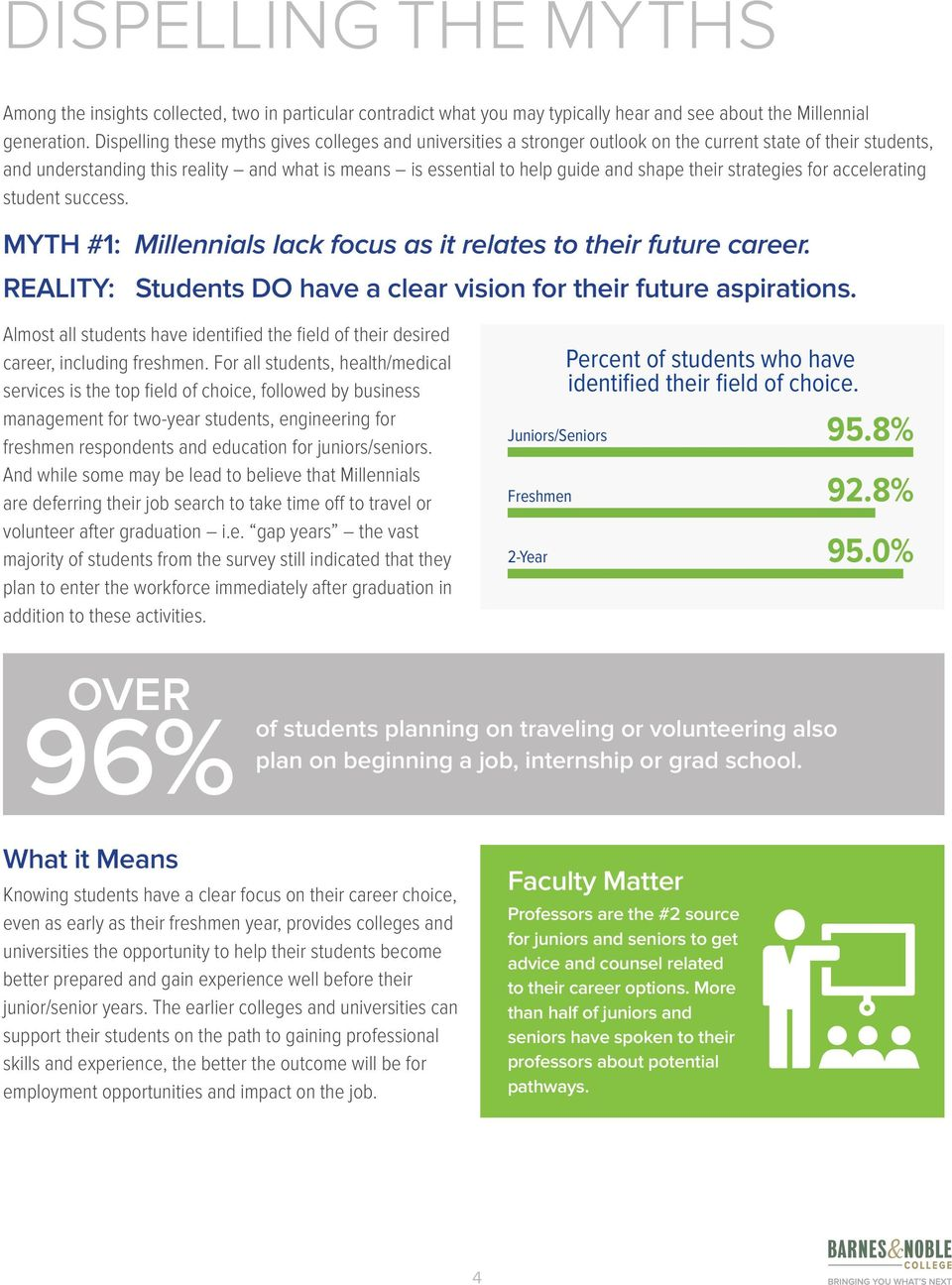their strategies for accelerating student success. MYTH #1: Millennials lack focus as it relates to their future career. REALITY: Students DO have a clear vision for their future aspirations.