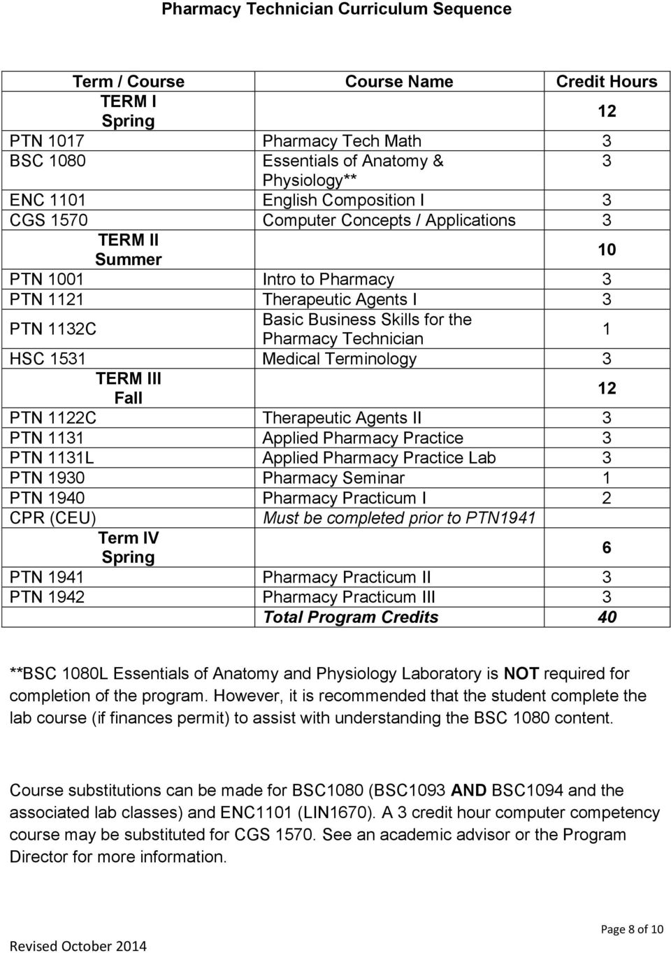 1 HSC 1531 Medical Terminology 3 TERM III Fall 12 PTN 1122C Therapeutic Agents II 3 PTN 1131 Applied Pharmacy Practice 3 PTN 1131L Applied Pharmacy Practice Lab 3 PTN 1930 Pharmacy Seminar 1 PTN 1940