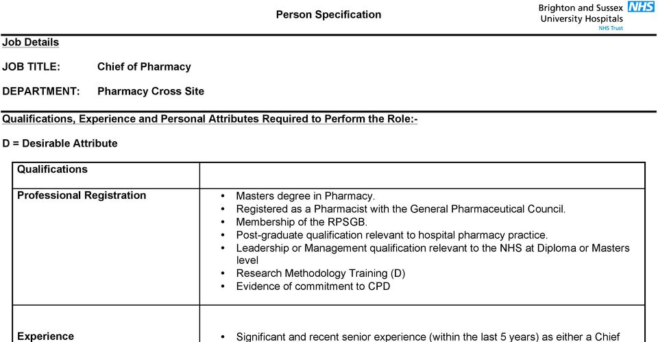 Membership of the RPSGB. Post-graduate qualification relevant to hospital pharmacy practice.
