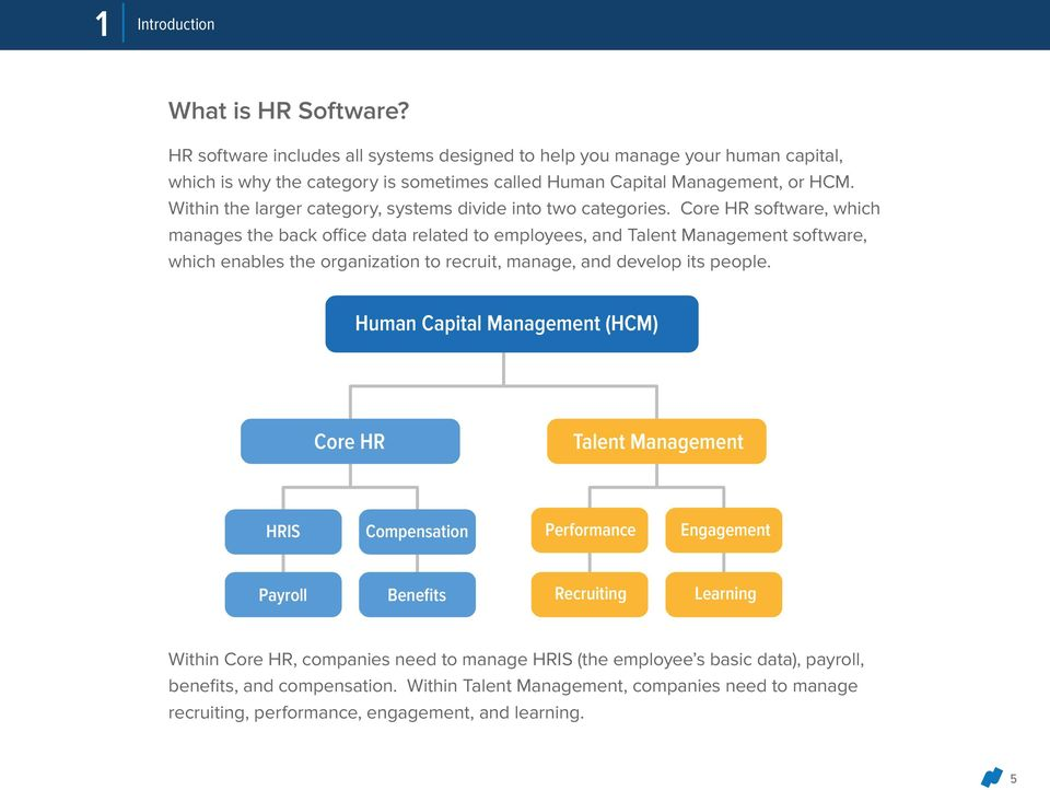 Core HR software, which manages the back office data related to employees, and Talent Management software, which enables the organization to recruit, manage, and develop its people.