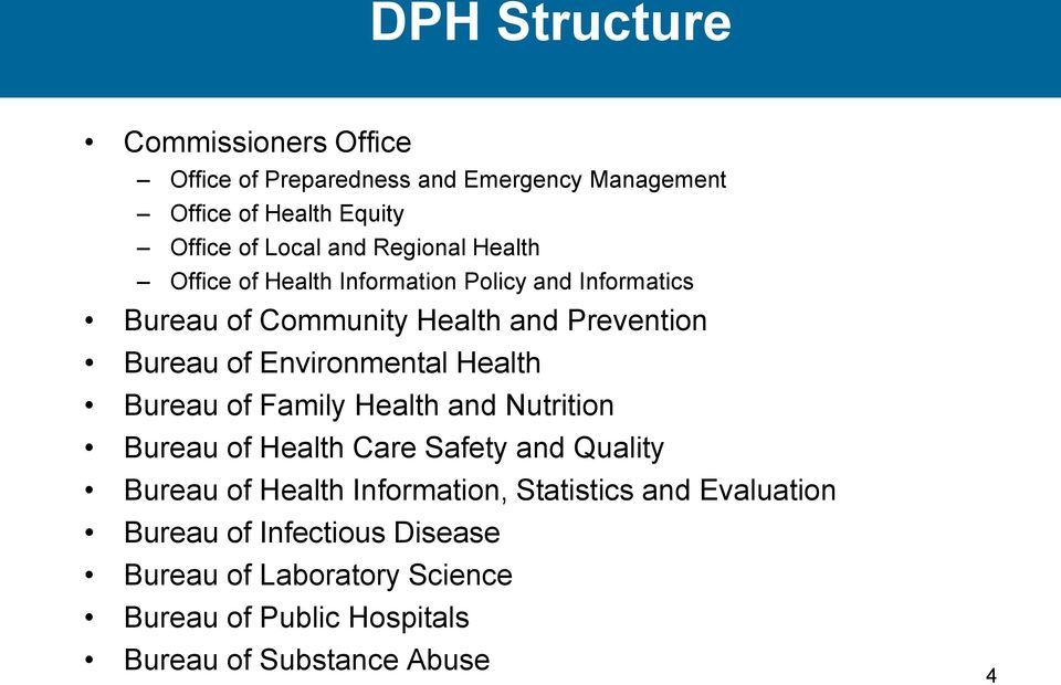Environmental Health Bureau of Family Health and Nutrition Bureau of Health Care Safety and Quality Bureau of Health