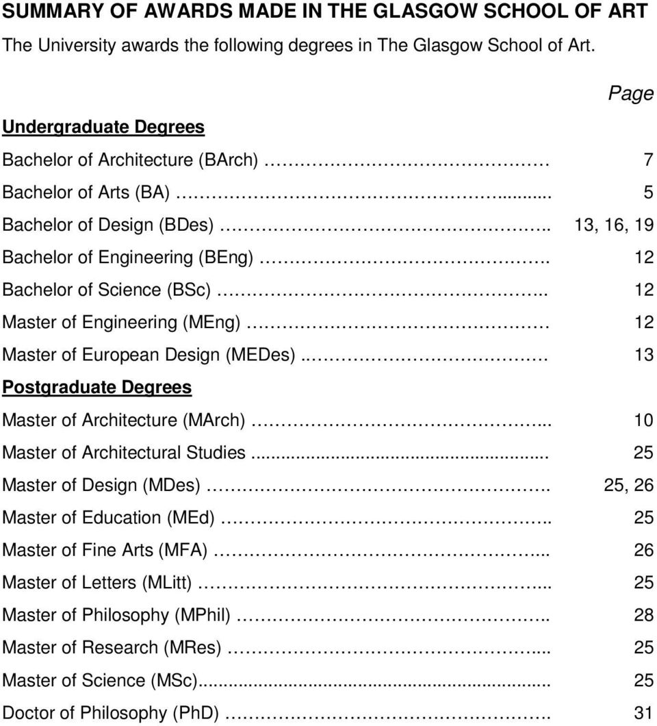 12 Bachelor of Science (BSc).. 12 Master of Engineering (MEng) 12 Master of European Design (MEDes)... 13 Postgraduate Degrees Master of Architecture (MArch).