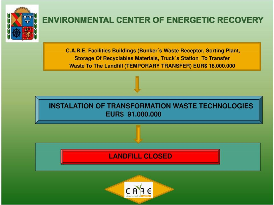 Storage Of Recyclables Materials, Truck s Station To Transfer Waste