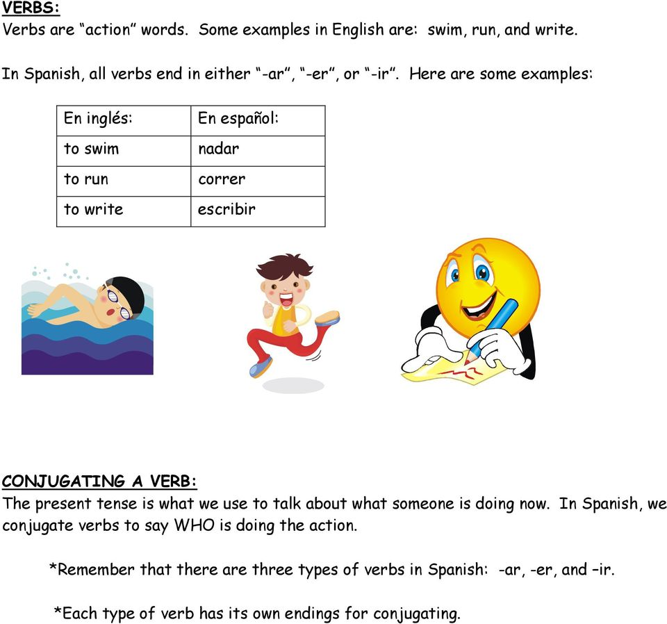 Here are some examples: En inglés: to swim to run to write En español: nadar correr escribir CONJUGATING A VERB: The present