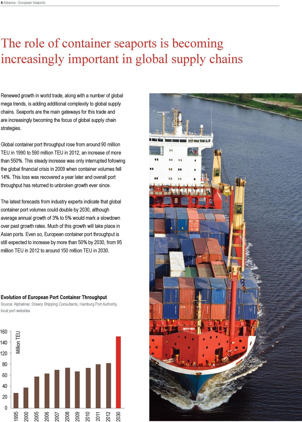 Global container port throughput rose from around 90 million TEU in 1990 to 590 million TEU in 2012, an increase of more than 550%.
