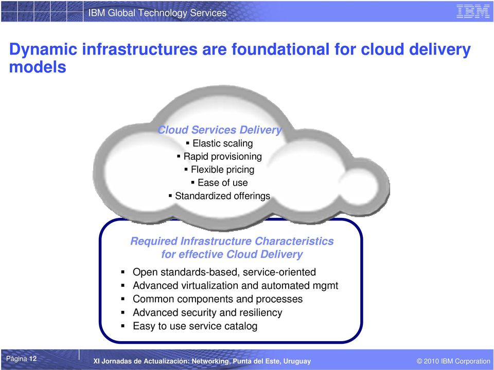 Characteristics for effective Cloud Delivery Open standards-based, service-oriented Advanced virtualization