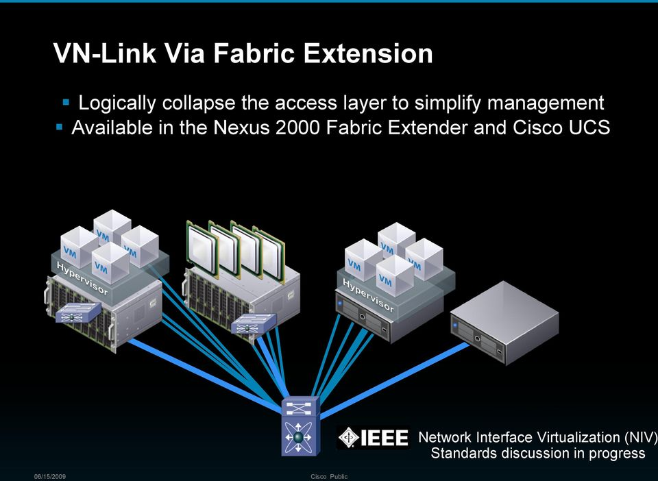 Nexus 2000 Fabric Extender and Cisco UCS Network