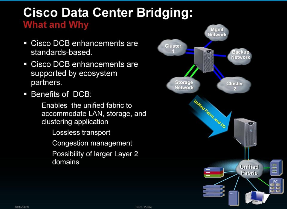 Benefits of DCB: Enables the unified fabric to accommodate LAN, storage, and clustering application