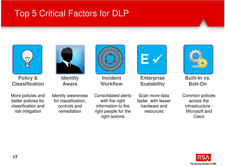 awareness for classification, controls and remediation Consolidated alerts with the right information to the right people