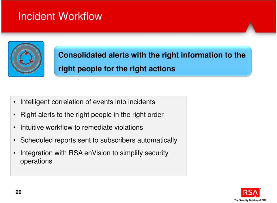 right people in the right order Intuitive workflow to remediate violations Scheduled