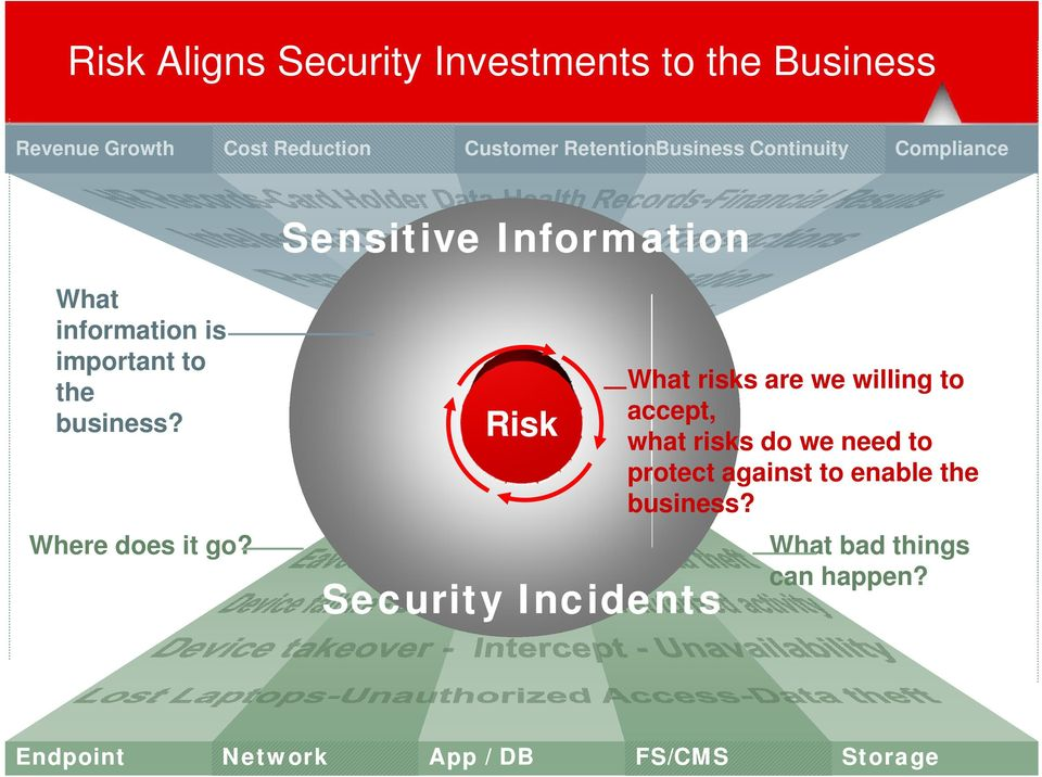 business? Where does it go?