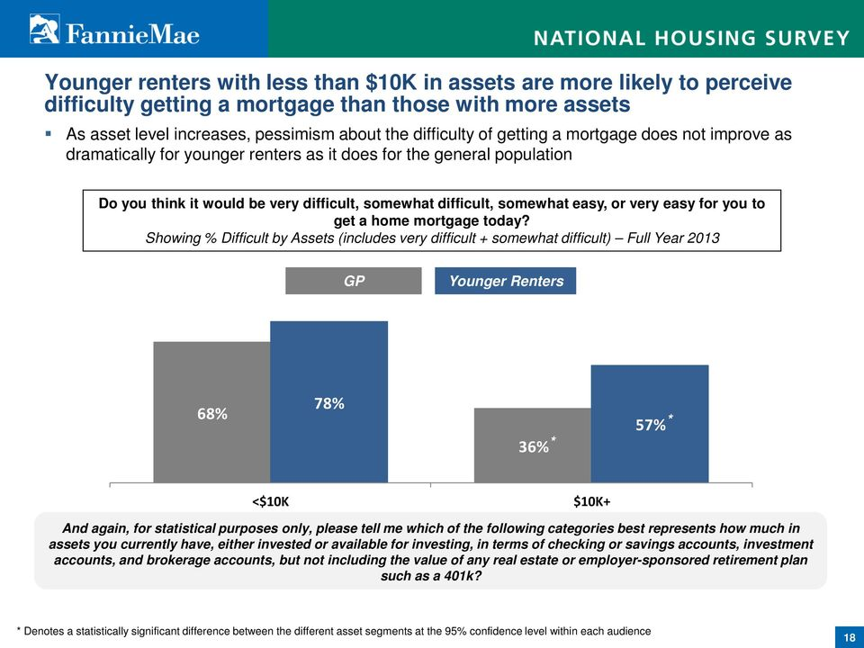 to get a home mortgage today?