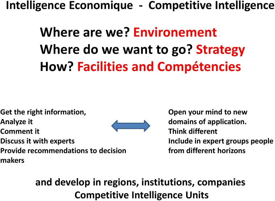Facilities and Compétencies Get the right information, Analyze it Comment it Discuss it with experts Provide