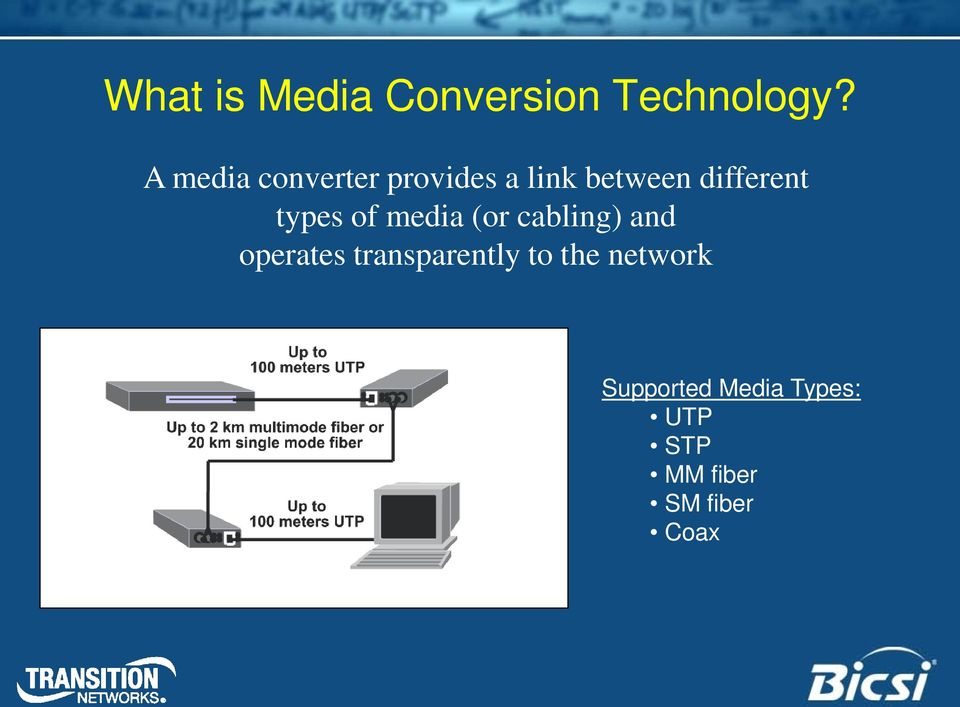 types of media (or cabling) and operates