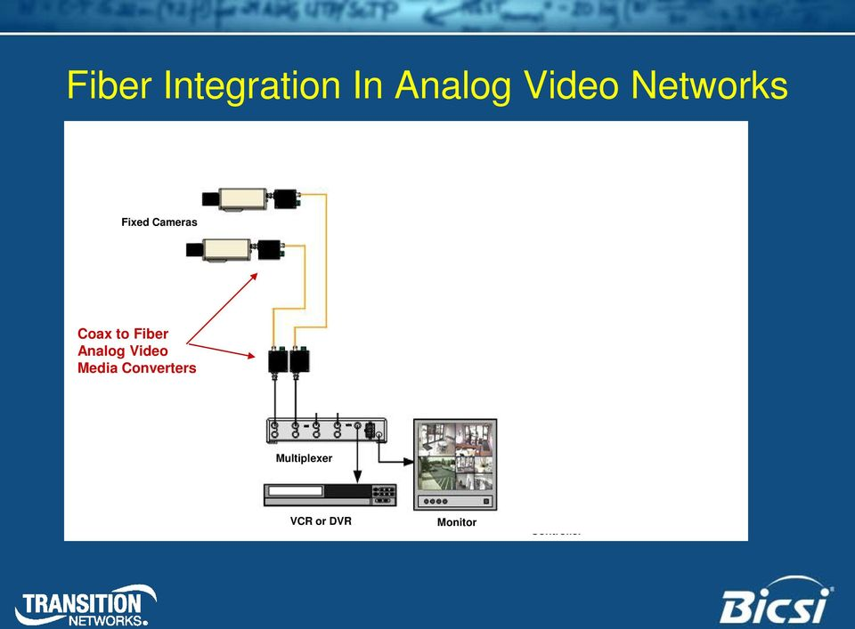 Converters Coax + Serial to Fiber Analog Video + Data