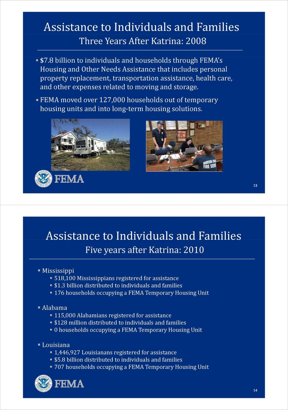 related to moving and storage. FEMA moved over 127,000 households out of temporary housing units and into long term housing solutions.