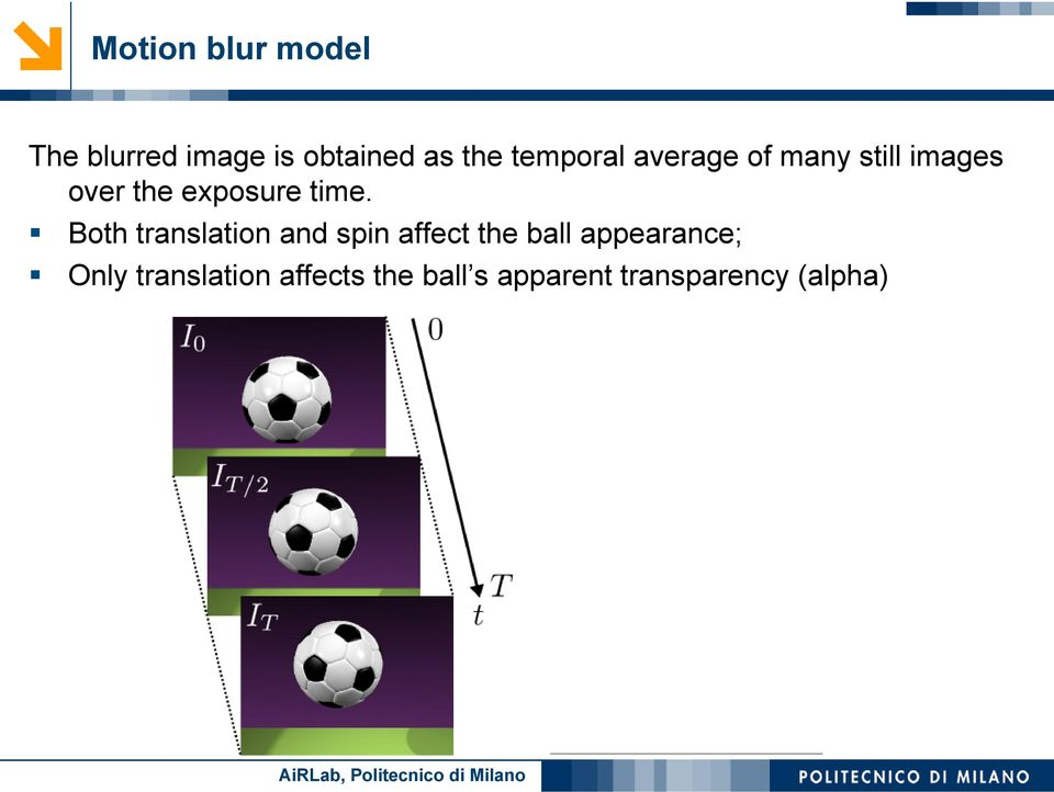 time. Both translation and spin affect the ball