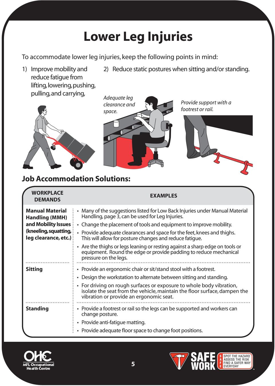Job Accommodation Solutions: WORKPLACE Manual Material Handling (MMH) and Mobility Issues (kneeling, squatting, leg clearance, etc.