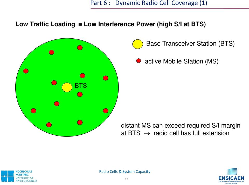 Station (BTS) active Mobile Station (MS) BTS distant MS can