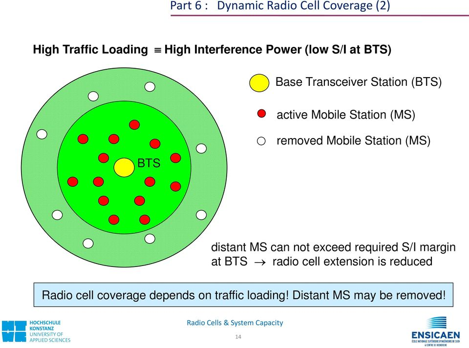 Mobile Station (MS) distant MS can not exceed required S/I margin at BTS radio cell