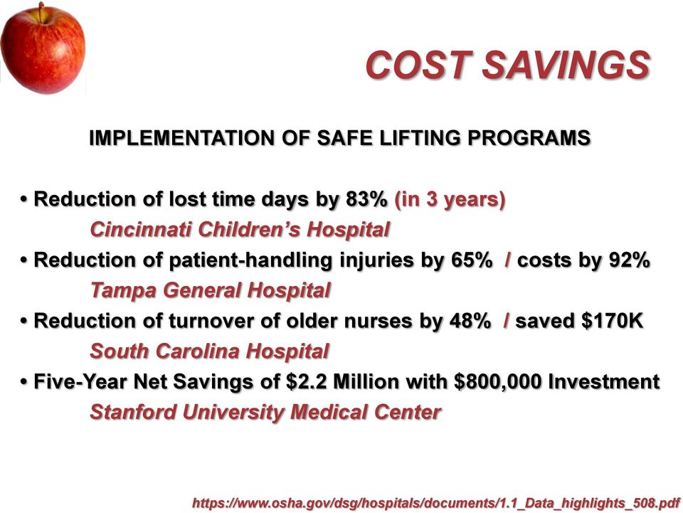 turnover of older nurses by 48% / saved $170K South Carolina Hospital Five-Year Net Savings of $2.