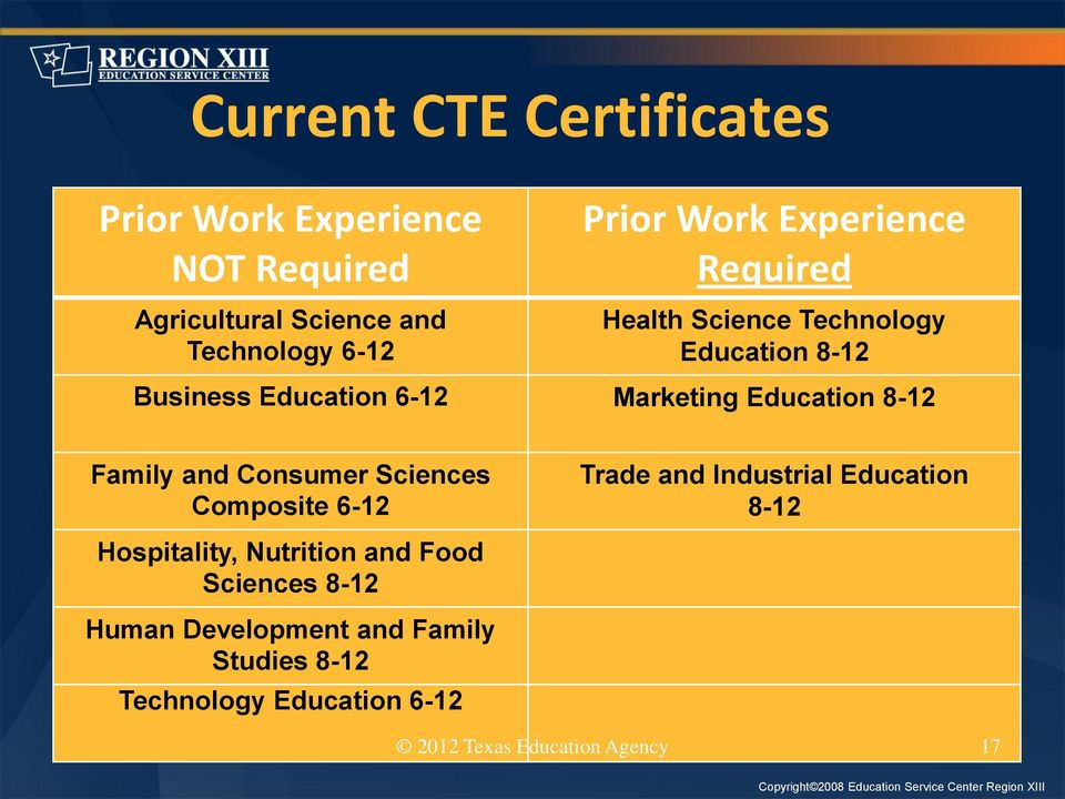 Family and Consumer Sciences Composite 6-12 Trade and Industrial Education 8-12 Hospitality, Nutrition and Food