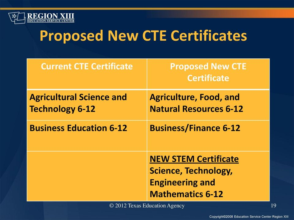 Resources 6-12 Business Education 6-12 Business/Finance 6-12 NEW STEM