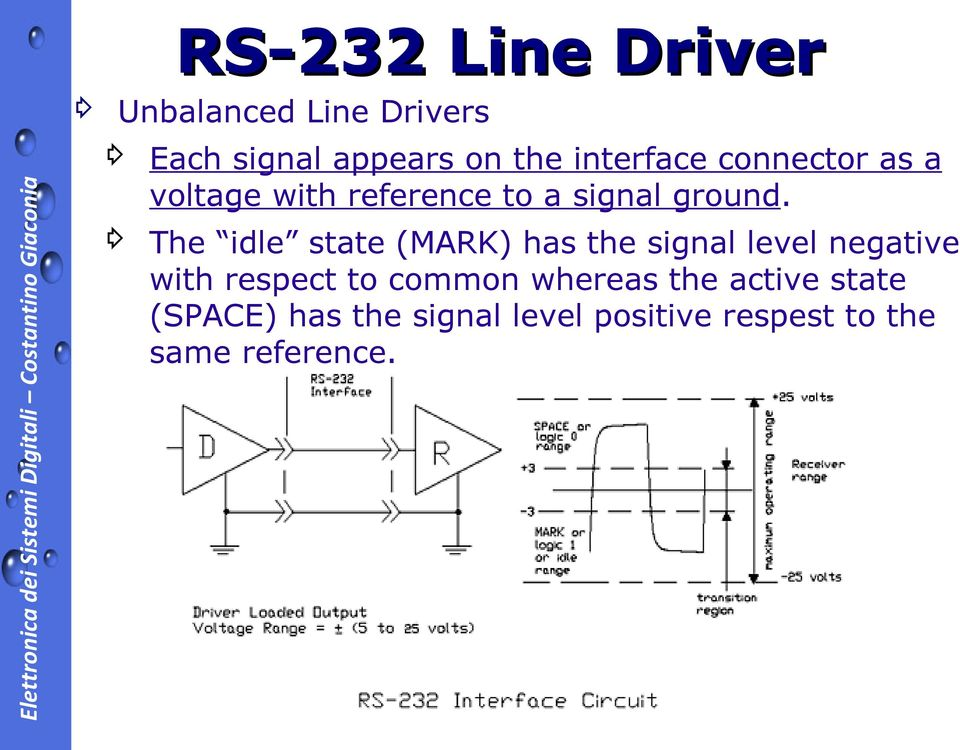 The idle state (MARK) has the signal level negative with respect to common