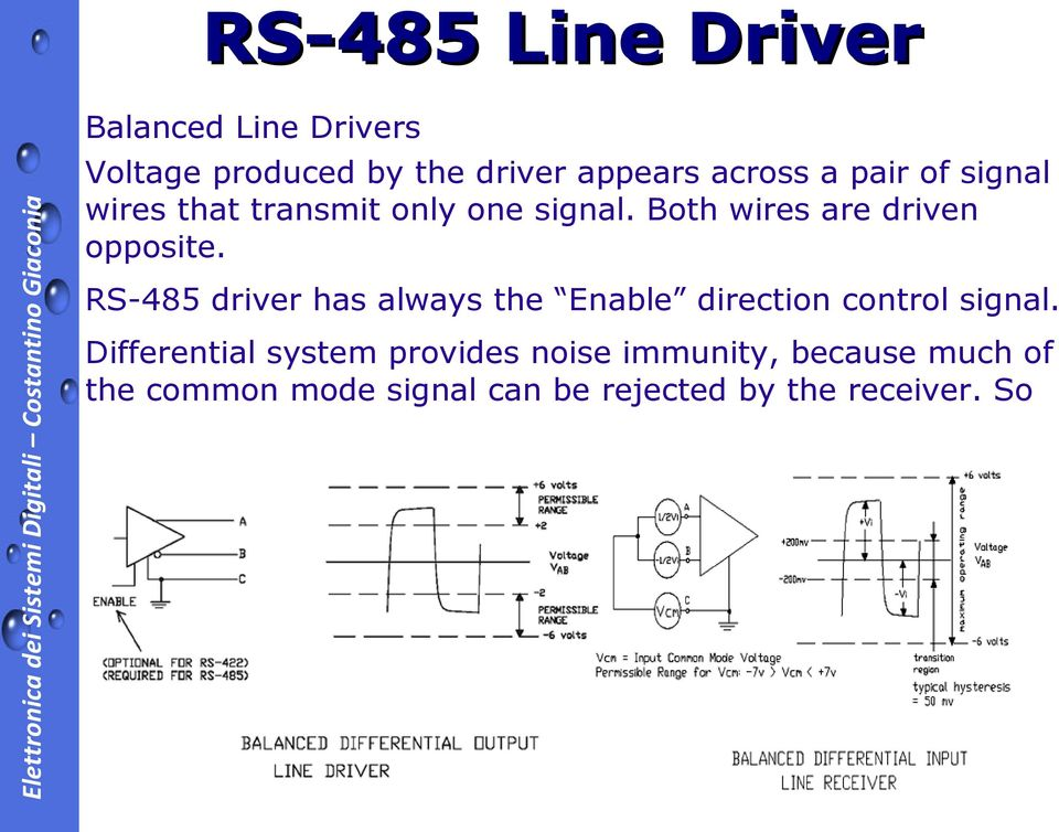 RS-485 driver has always the Enable direction control signal.