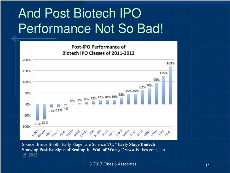 Stage Biotech Showing Positive Signs of Scaling Its