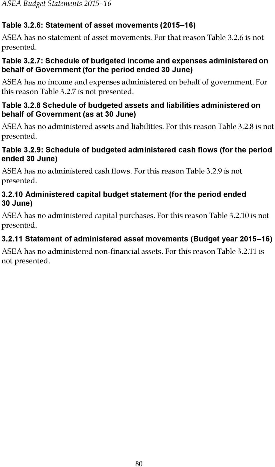 For this reason Table 3.2.8 is not presented. Table 3.2.9: Schedule of budgeted administered cash flows (for the period ended 30 June) ASEA has no administered cash flows. For this reason Table 3.2.9 is not presented.