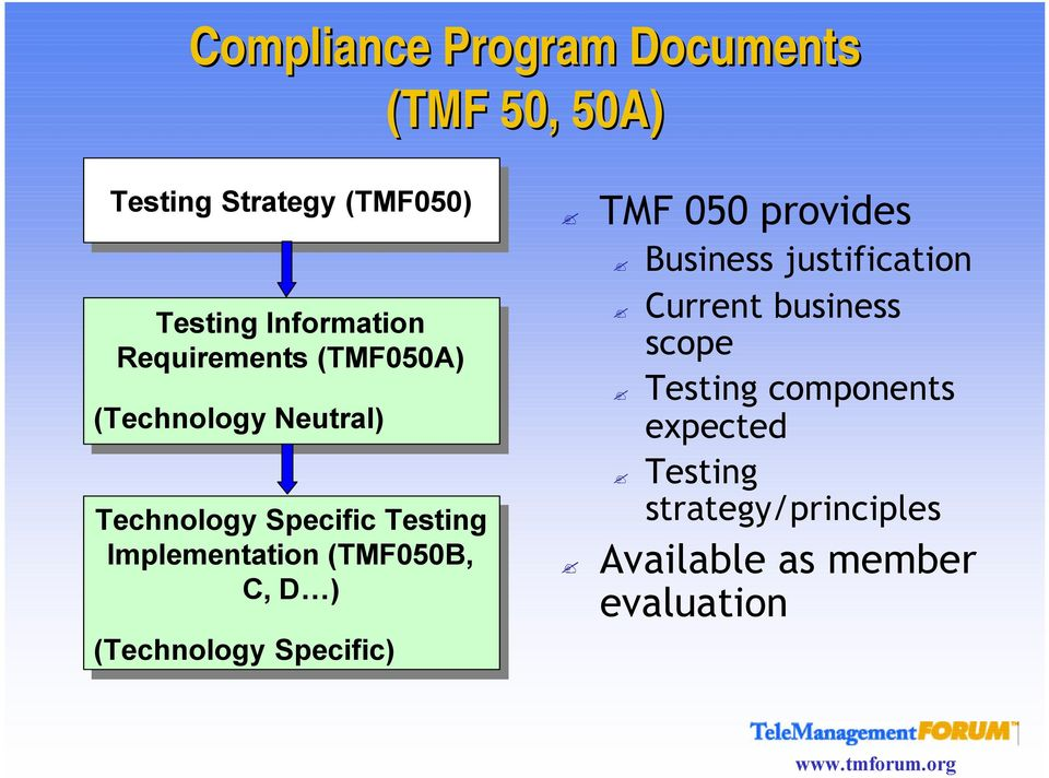 D D )) ( Specific) TMF 050 provides justification Current business scope