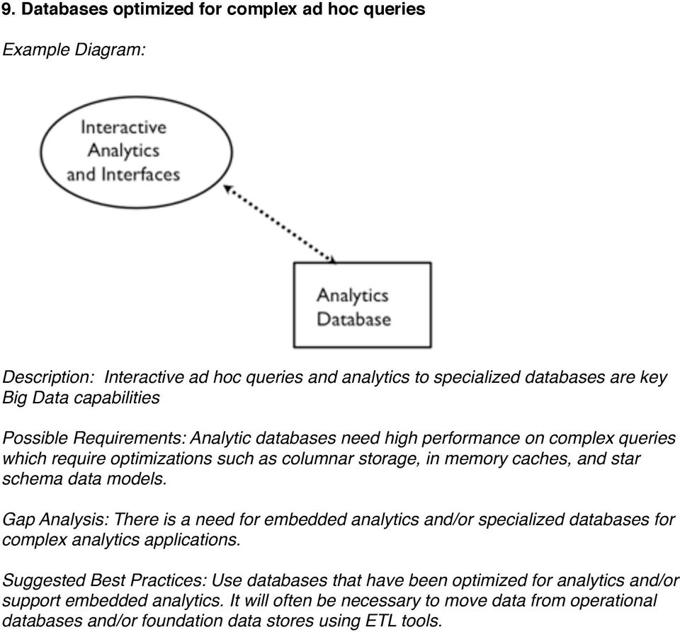 models. Gap Analysis: There is a need for embedded analytics and/or specialized databases for complex analytics applications.