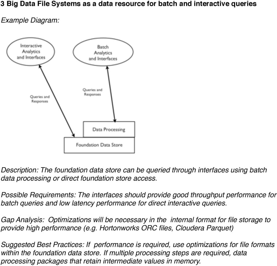 Gap Analysis: Optimizations will be necessary in the internal format for file storage