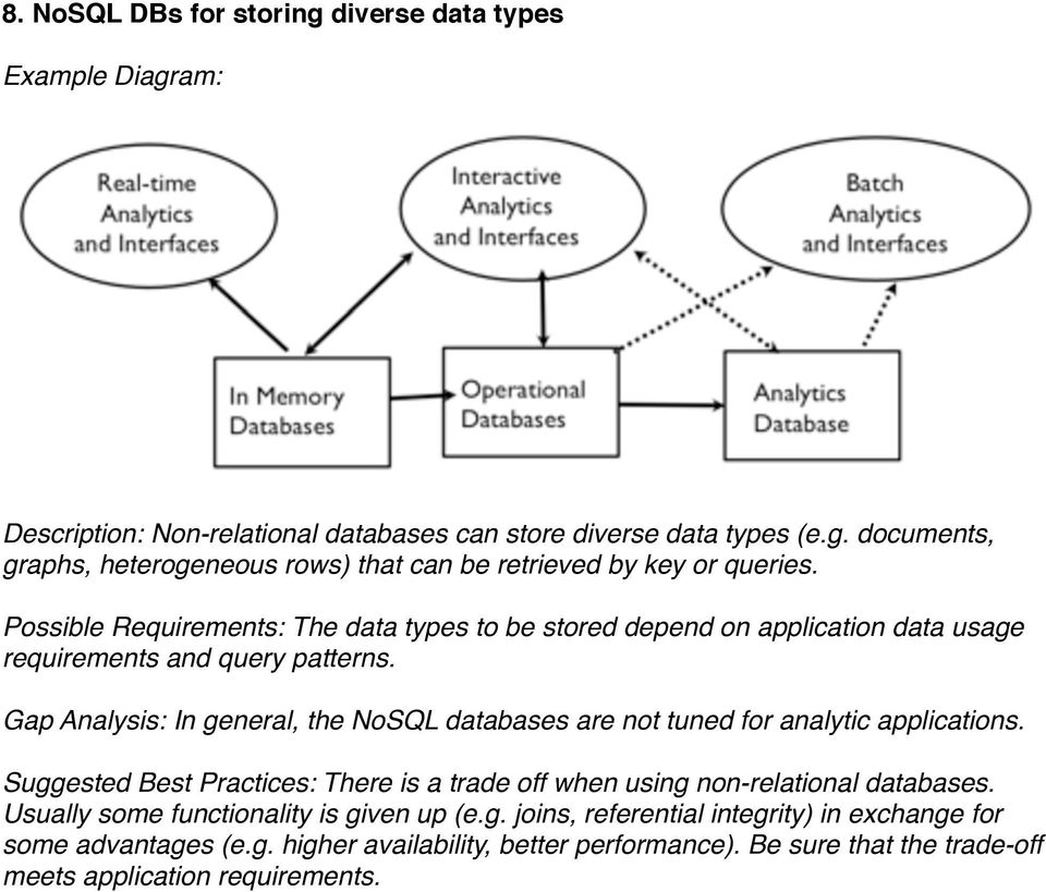 Gap Analysis: In general, the NoSQL databases are not tuned for analytic applications. Suggested Best Practices: There is a trade off when using non-relational databases.