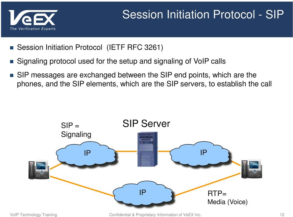 phones, and the SIP elements, which are the SIP servers, to establish the call SIP = Signaling SIP Server