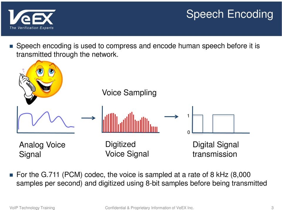 Voice Sampling 1 0 Analog Voice Signal Digitized Voice Signal Digital Signal transmission For the G.