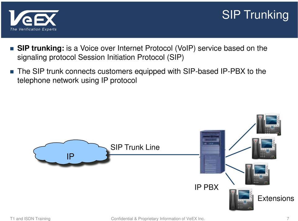 equipped with SIP-based IP-PBX to the telephone network using IP protocol IP SIP Trunk
