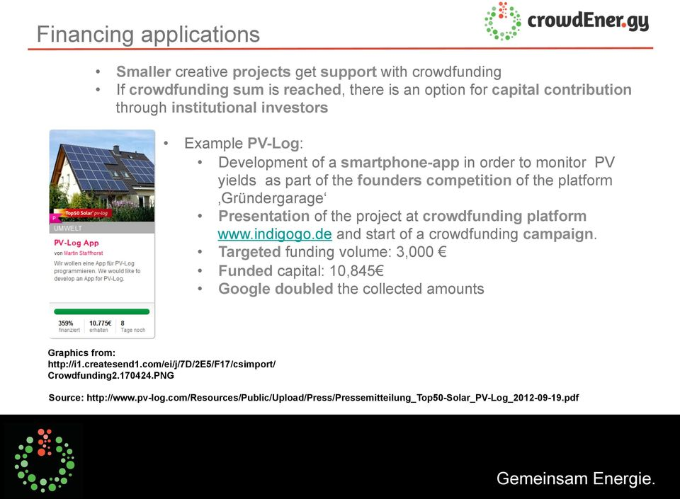 platform www.indigogo.de and start of a crowdfunding campaign. Targeted funding volume: 3,000 Funded capital: 10,845 Google doubled the collected amounts Graphics from: http://i1.