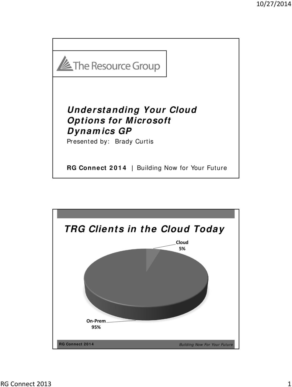 for Your Future TRG Clients in the Cloud Today Cloud