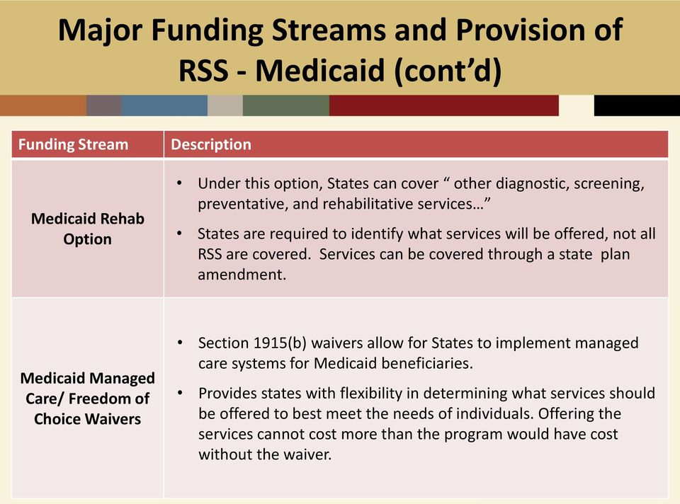 Services can be covered through a state plan amendment.