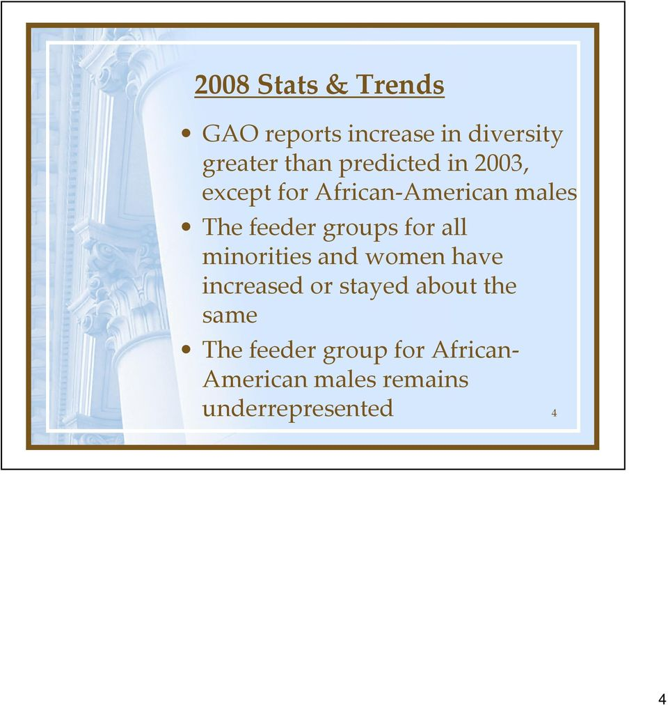 groups for all minorities and women have increased or stayed about