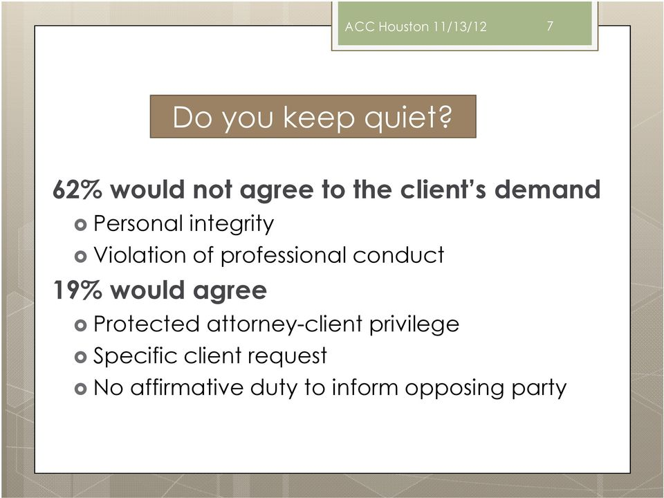 Violation of professional conduct 19% would agree Protected