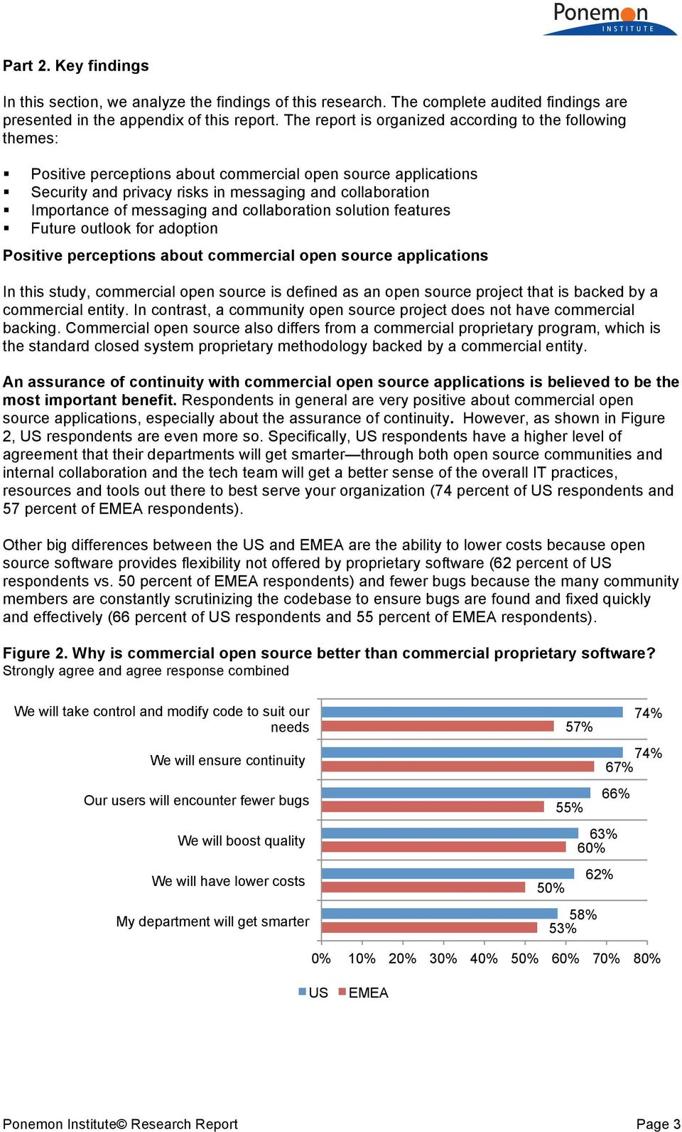 messaging and collaboration solution features Future outlook for adoption Positive perceptions about commercial open source applications In this study, commercial open source is defined as an open