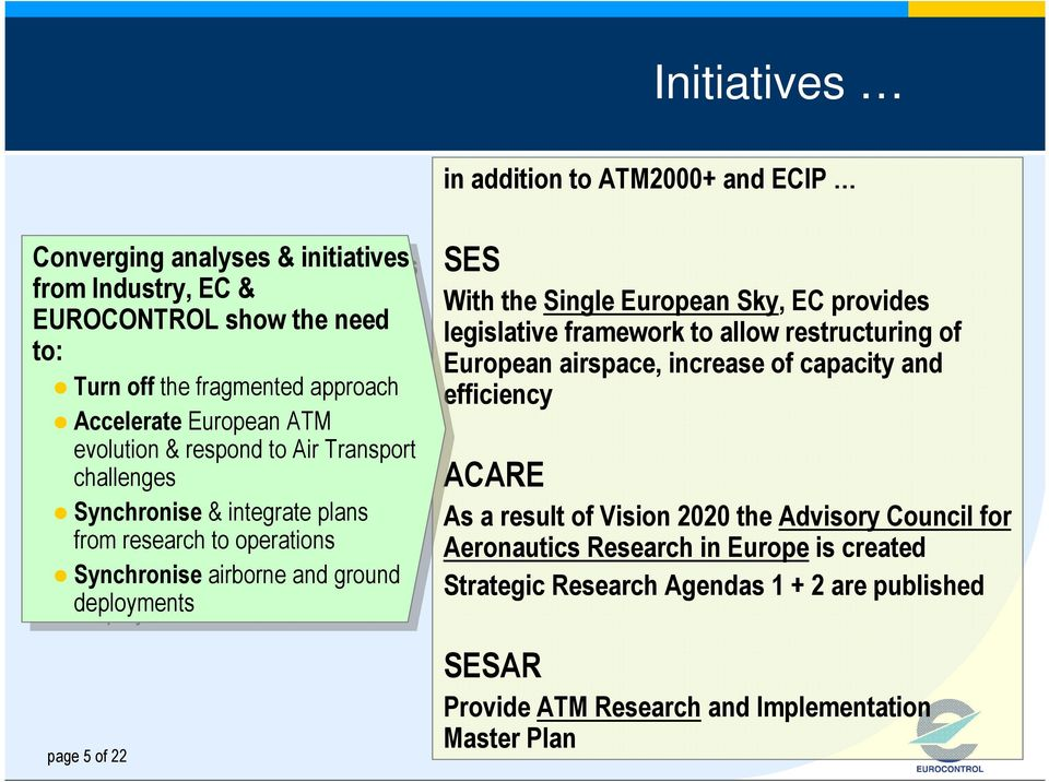 Synchronise airborne airborne and and ground ground deployments page 5 of 22 SES With the Single European Sky, EC provides legislative framework to allow restructuring of European airspace, increase